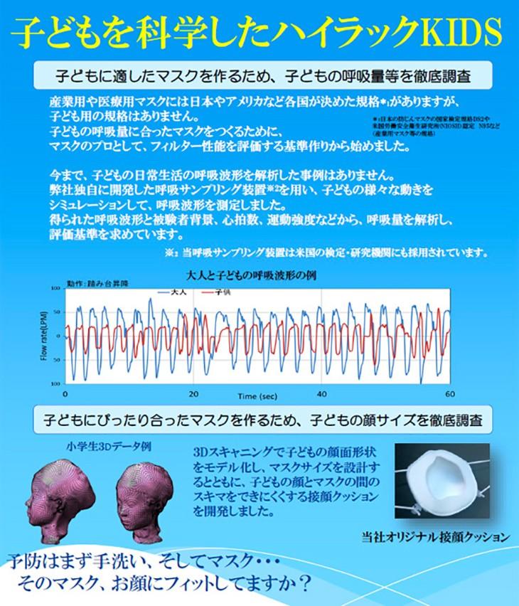 感染防止用マスク詳細03