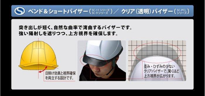SCヘルメットの正しいかぶり方