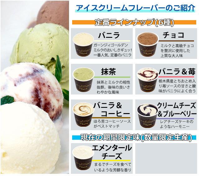 アイスクリームフレーバーのご紹介