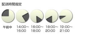 配達時間の指定について