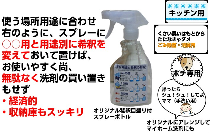 驚きの万能洗剤 みずの力くん2L 油汚れ〜野菜洗浄までこれ1本で除菌消臭効果も