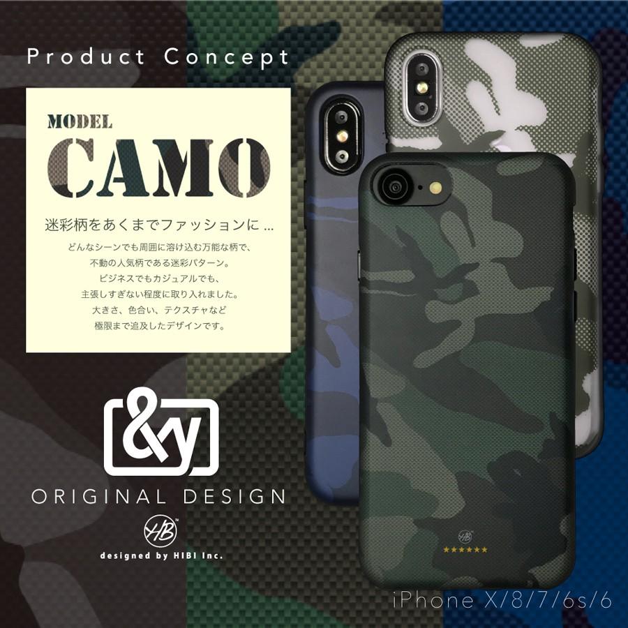 iPhoneX ケース iPhone8 iPhone7 iPhone6 迷彩 カモフラ カモフラージュ 滑りにくい 持ちやすい 丈夫 マット ソフト TPU カバー スマホケース