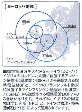 電波時計のヨーロッパ、イギリス・ドイツの電波受信範囲