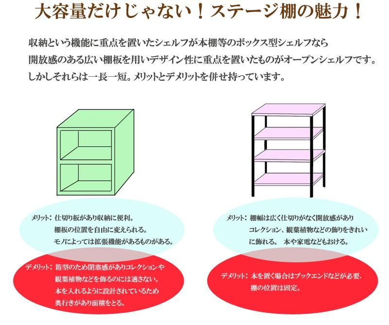 3.大容量だけじゃない!ステージ棚の魅力!収納という機能に重点を置いたシェルフが本棚等のボックス型シェルフなら開放感のある広い棚板を用いデザイン性に重点を置いたものがオープンシェルフです。しかしそれらは一長一短。メリットとデメリットを併せ持っています。