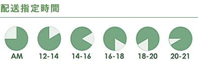 指定できる時間帯は宅急便[午前中・12時〜14時・14時〜16時・16時〜18時・18時〜20時・20時〜21時]