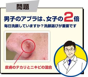 メンズアクネバリア 薬用ウォッシュ。 爽快ハーブの薬用洗顔。ベタベタ皮脂もスッキリ