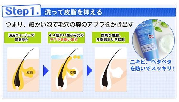 step1.洗って皮脂を抑える。細かい泡で毛穴の奥のアブラをかき出す。