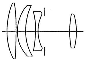 エルノスター型の光学図