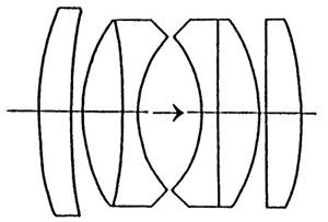 ガウス型の光学図