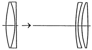 ペッツバール型の光学図