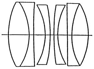 プラズマット型の光学図