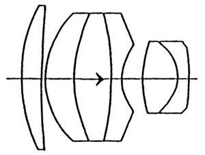 ゾナー型の光学図