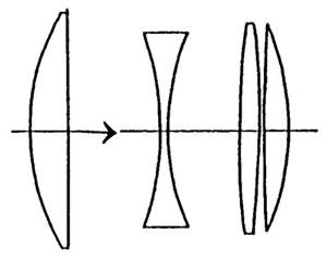 スピーディック型の光学図