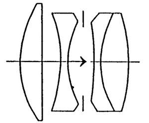 テッサー型の光学図