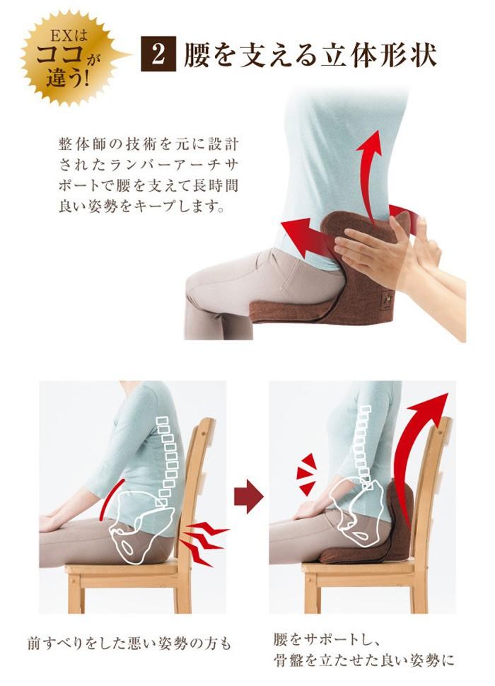 EXは、ココが違う!(2)腰を支える立体形状。整体師の技術を元に設計されたランバーアーチサポートで腰を支えて長時間良い姿勢をキープします。前すべりをした悪い姿勢の方も 腰をサポートし、骨盤を立たせた良い姿勢に