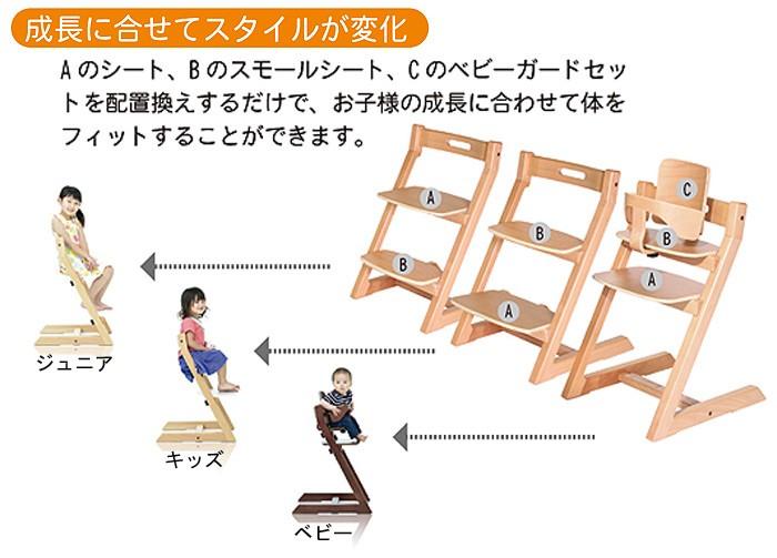 「成長に合わせてスタイルが変化」Aのシート、Bのスモールシート、Cのベビーガードセットを配置換えするだけで、お子様の成長に合わせて体をフィットすることができます。
