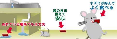 ネズミ駆除 イカリネオラッテは袋のまま使え安心