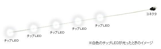 チップLED白5連の光るイメージ