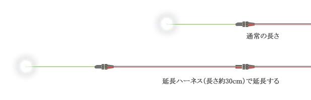 配線を延長する
