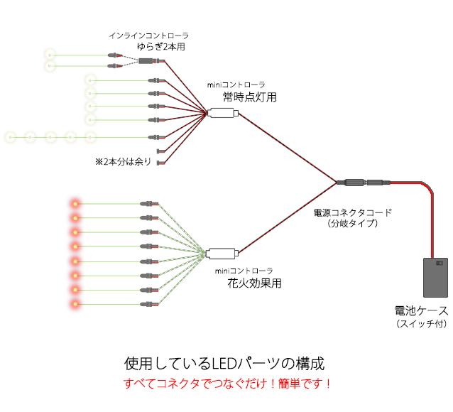LEDパーツの配線