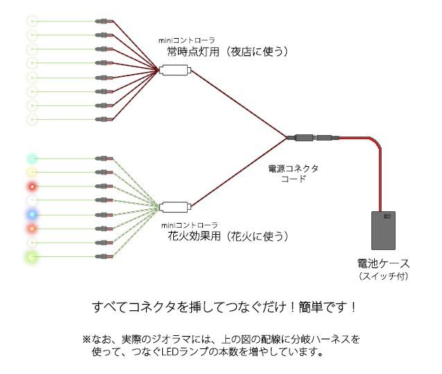 LEDパーツの基本配線