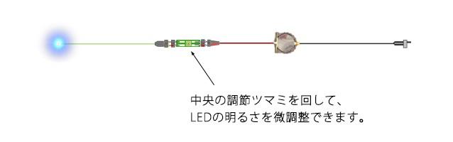 LEDの明るさを調節