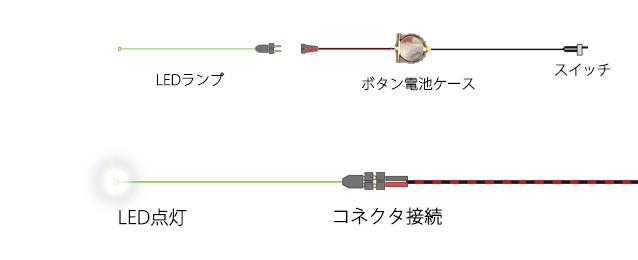 コネクタ接続で簡単点灯