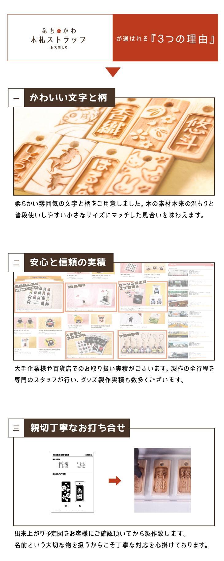 ぷちかわ木札ストラップ5