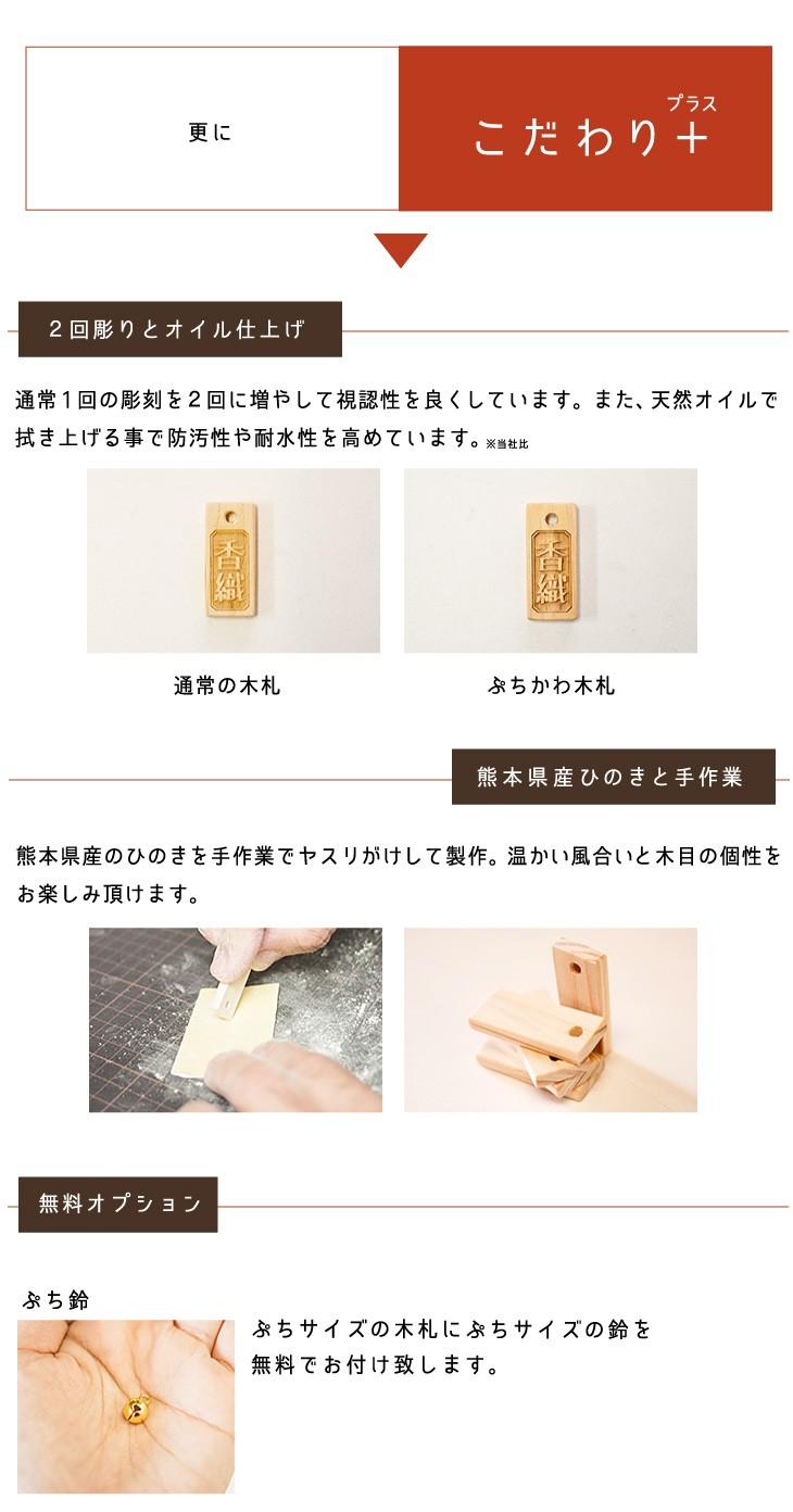 ぷちかわ木札ストラップ6