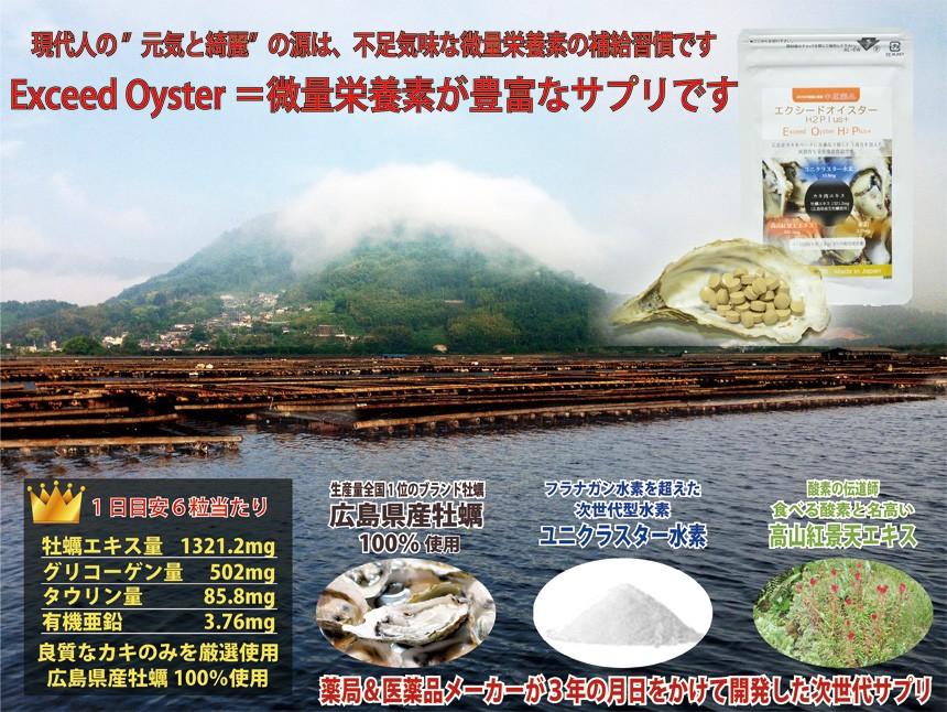 広島県産牡蠣100%使用+αの成分を配合した次世代牡蠣サプリメント