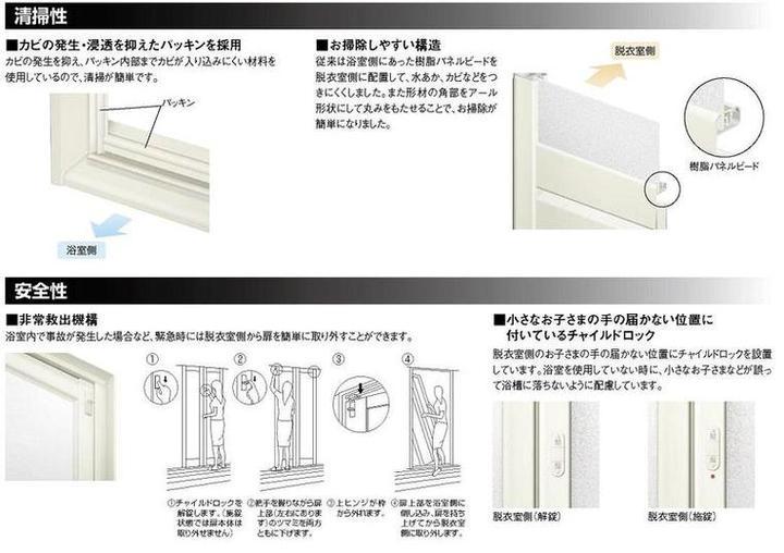 浴室ドアのリフォーム