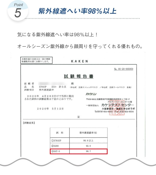 日本製の洗える立体ストレッチマスク ウイルス飛散防止