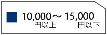 15000円以下