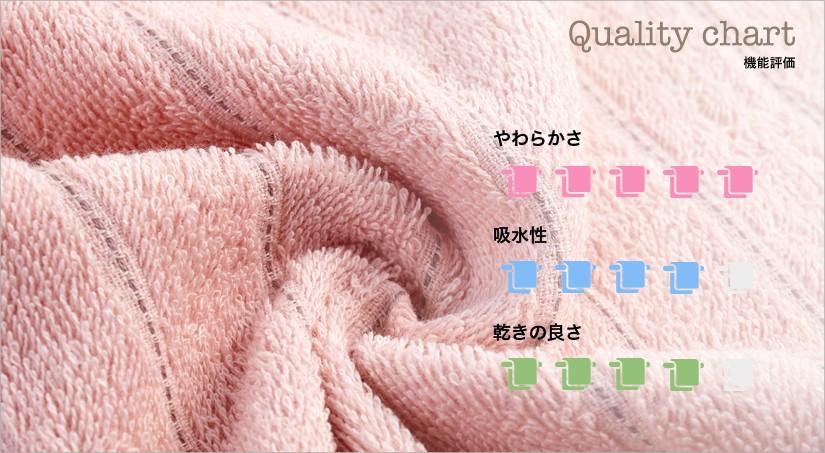 タオル,originlife,かわいい,NASH,吸水性