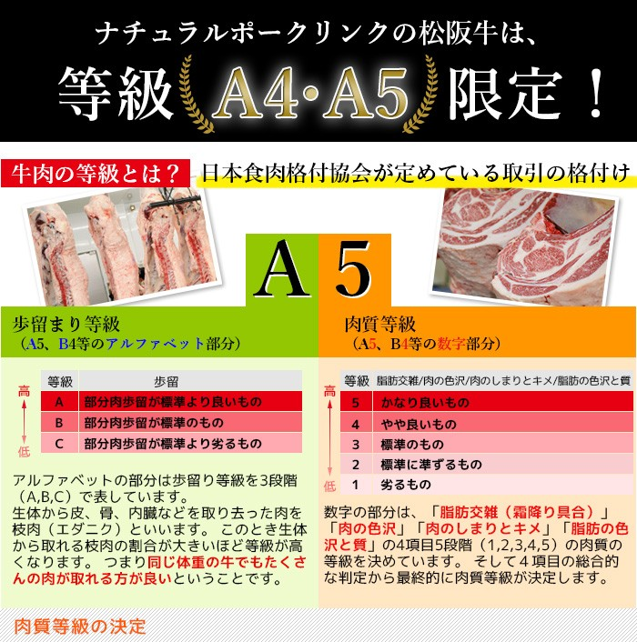 ナチュラルポークリンクの松阪牛は等級A4・A5ランク限定!
