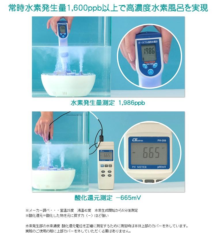 常時発生量1,600ppb以上で高濃度水素風呂を実現