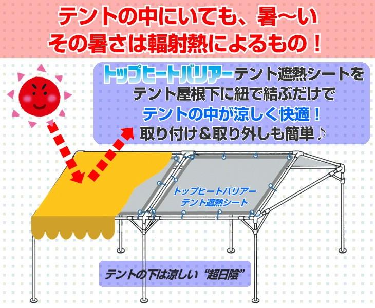 テント遮熱で熱中症対策!トップヒートバリアーGOUKAKU