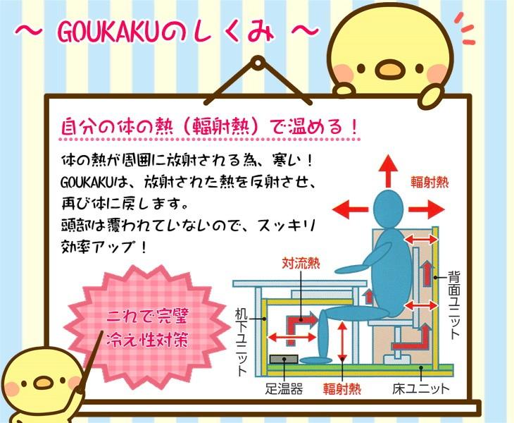 トップヒートバリアーGOUKAKUは自分の熱でポカポカに