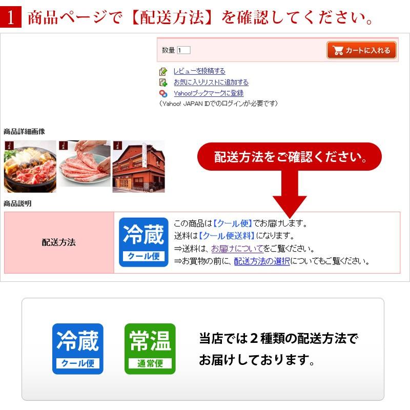 1)商品画面