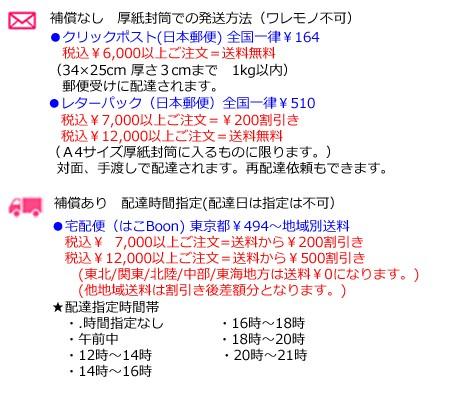 発送方法/送料