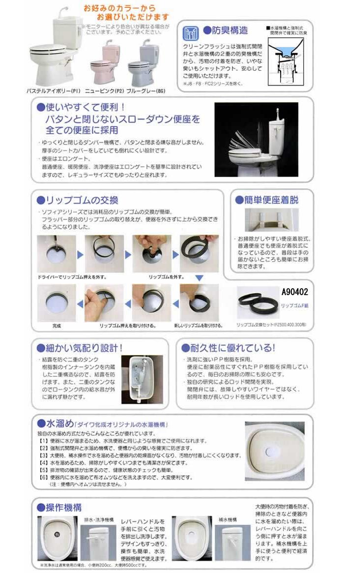 簡易水洗便器(手洗い付) ソフィアシリーズ FZ300-H07-P2 ニューピンク