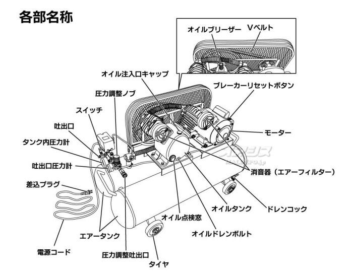 オイル式エアーコンプレッサー 129/147Lmin 58Lタンク BCP-58T