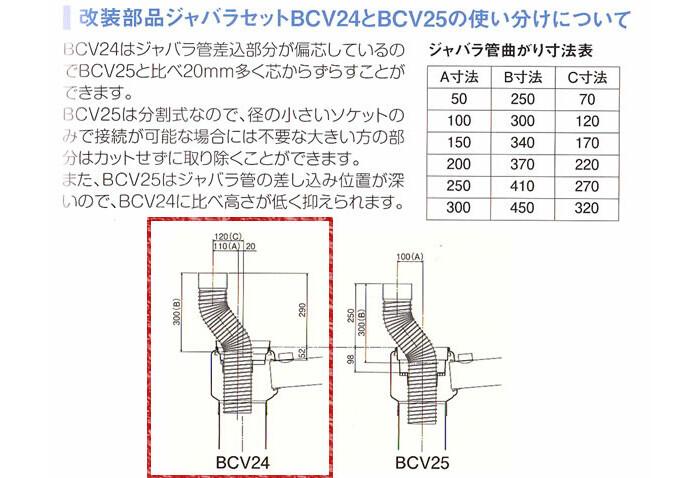 FZソフィアシリーズ 改装部品ジャバラセット BCV24