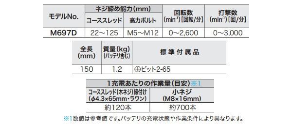14.4V充電式インパクトドライバー M697DSX 充電器・バッテリ2本・ケース付