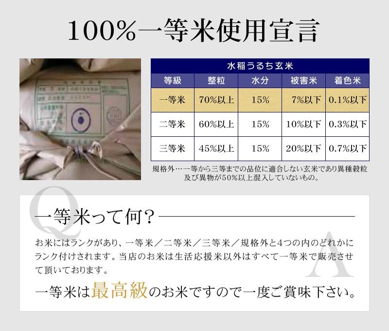 100%一等米使用宣言