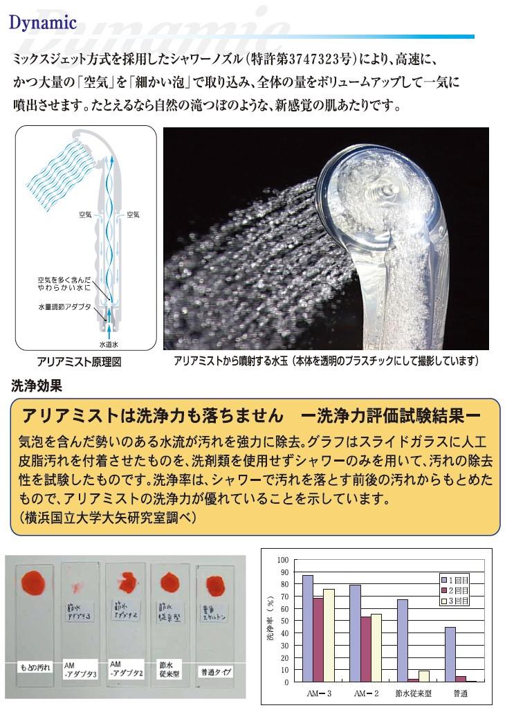 ミックスジェット方式を採用したシャワーノズルにより空気を含んだやわらかい水に
