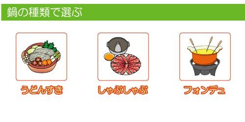 鍋の種類で選ぶ