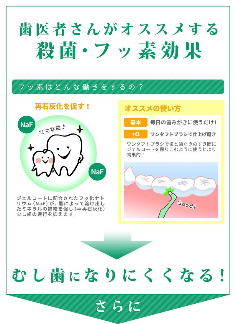 歯医者 水素 フッ 化