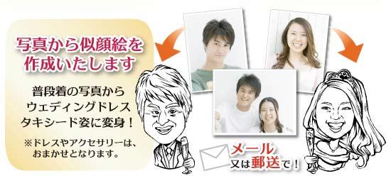写真からお二人の似顔絵を作成します。
