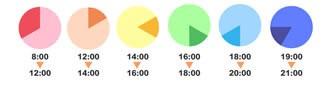 指定時刻グラフ